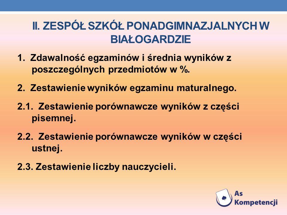 II.ZESPÓŁ SZKÓŁ PONADGIMNAZJALNYCH W BIAŁOGARDZIE 1.