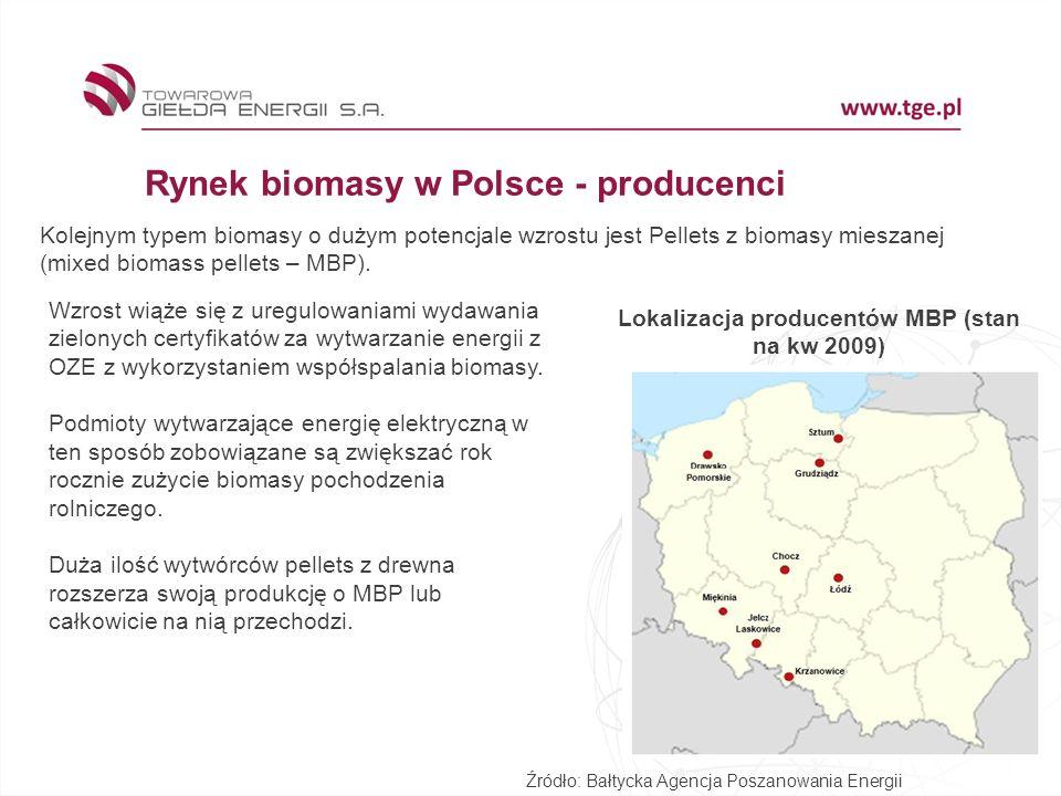 Rynek biomasy w Polsce - producenci Kolejnym typem biomasy o dużym potencjale wzrostu jest Pellets z biomasy mieszanej (mixed biomass pellets – MBP).