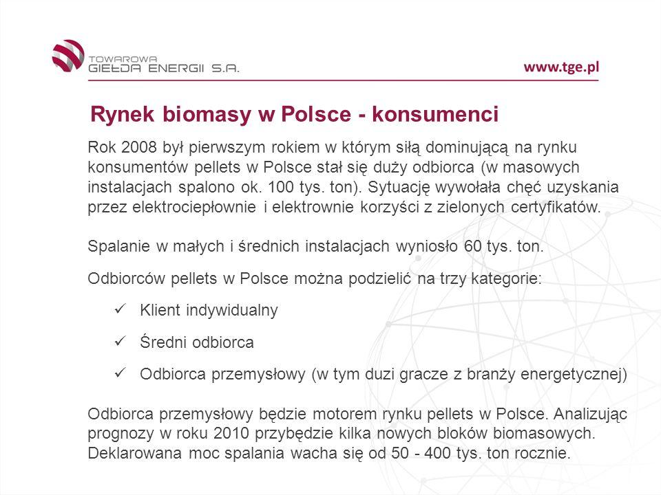Rynek biomasy w Polsce - konsumenci Rok 2008 był pierwszym rokiem w którym siłą dominującą na rynku konsumentów pellets w Polsce stał się duży odbiorca (w masowych instalacjach spalono ok.