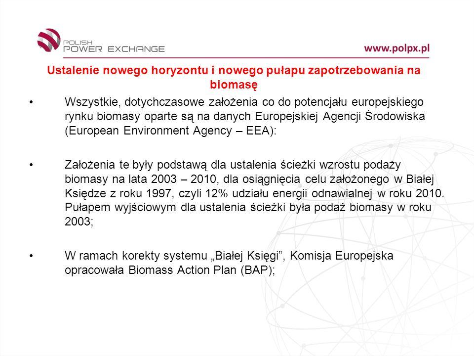 Ustalenie nowego horyzontu i nowego pułapu zapotrzebowania na biomasę Wszystkie, dotychczasowe założenia co do potencjału europejskiego rynku biomasy oparte są na danych Europejskiej Agencji Środowiska (European Environment Agency – EEA): Założenia te były podstawą dla ustalenia ścieżki wzrostu podaży biomasy na lata 2003 – 2010, dla osiągnięcia celu założonego w Białej Księdze z roku 1997, czyli 12% udziału energii odnawialnej w roku 2010.