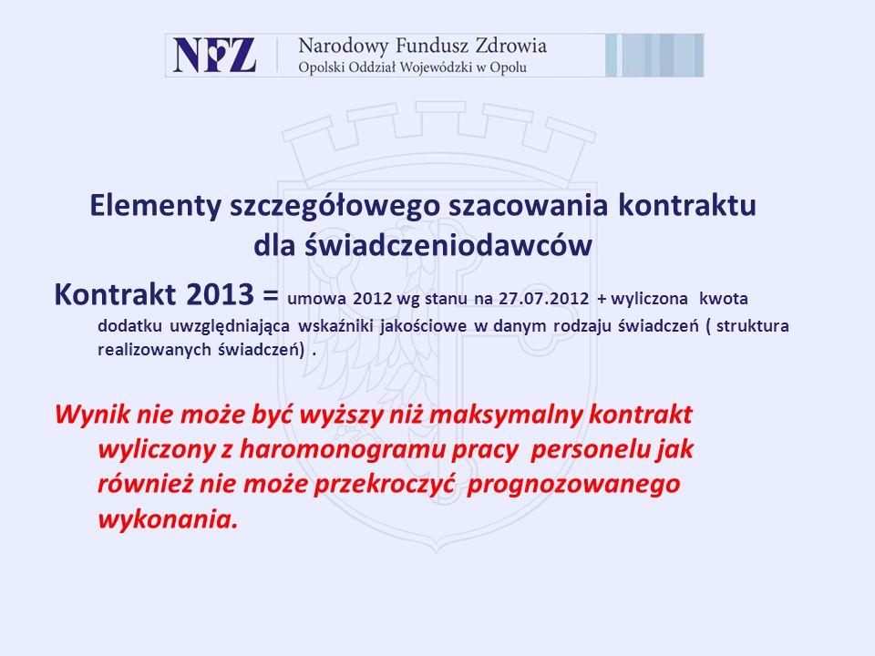 Elementy szczegółowego szacowania kontraktu dla świadczeniodawców Kontrakt 2013 = umowa 2012 wg stanu na 27.07.2012 + wyliczona kwota dodatku uwzględniająca wskaźniki jakościowe w danym rodzaju świadczeń ( struktura realizowanych świadczeń).
