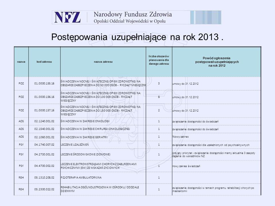 Postępowania uzupełniające na rok 2013.