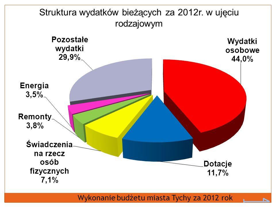 Struktura wydatków bieżących za 2012r. w ujęciu rodzajowym Wykonanie budżetu miasta Tychy za 2012 rok