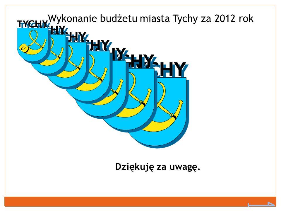 Wykonanie budżetu miasta Tychy za 2012 rok Dziękuję za uwagę.