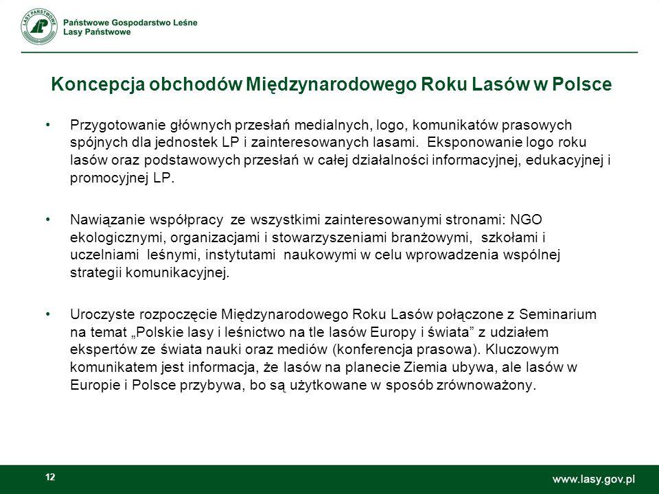 12 Koncepcja obchodów Międzynarodowego Roku Lasów w Polsce Przygotowanie głównych przesłań medialnych, logo, komunikatów prasowych spójnych dla jednostek LP i zainteresowanych lasami.