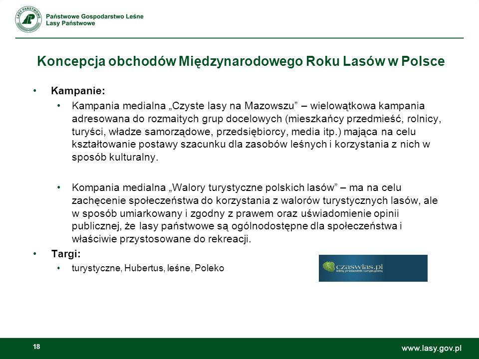18 Koncepcja obchodów Międzynarodowego Roku Lasów w Polsce Kampanie: Kampania medialna Czyste lasy na Mazowszu – wielowątkowa kampania adresowana do rozmaitych grup docelowych (mieszkańcy przedmieść, rolnicy, turyści, władze samorządowe, przedsiębiorcy, media itp.) mająca na celu kształtowanie postawy szacunku dla zasobów leśnych i korzystania z nich w sposób kulturalny.