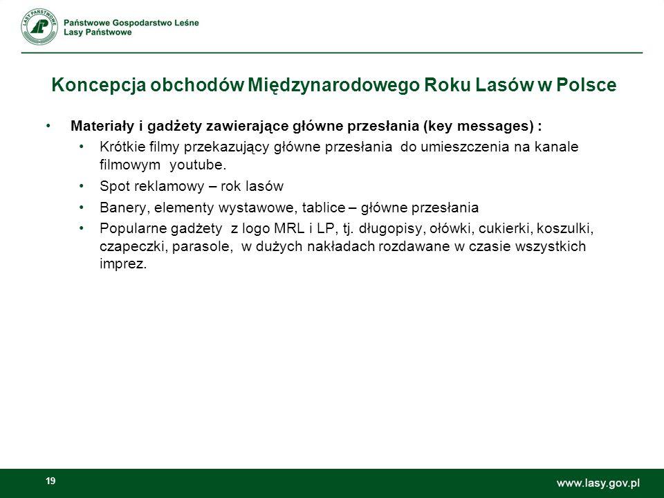19 Koncepcja obchodów Międzynarodowego Roku Lasów w Polsce Materiały i gadżety zawierające główne przesłania (key messages) : Krótkie filmy przekazują