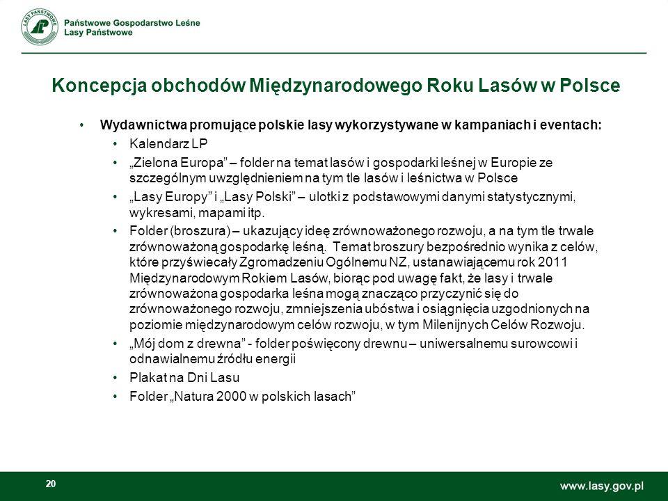 20 Koncepcja obchodów Międzynarodowego Roku Lasów w Polsce Wydawnictwa promujące polskie lasy wykorzystywane w kampaniach i eventach: Kalendarz LP Zie