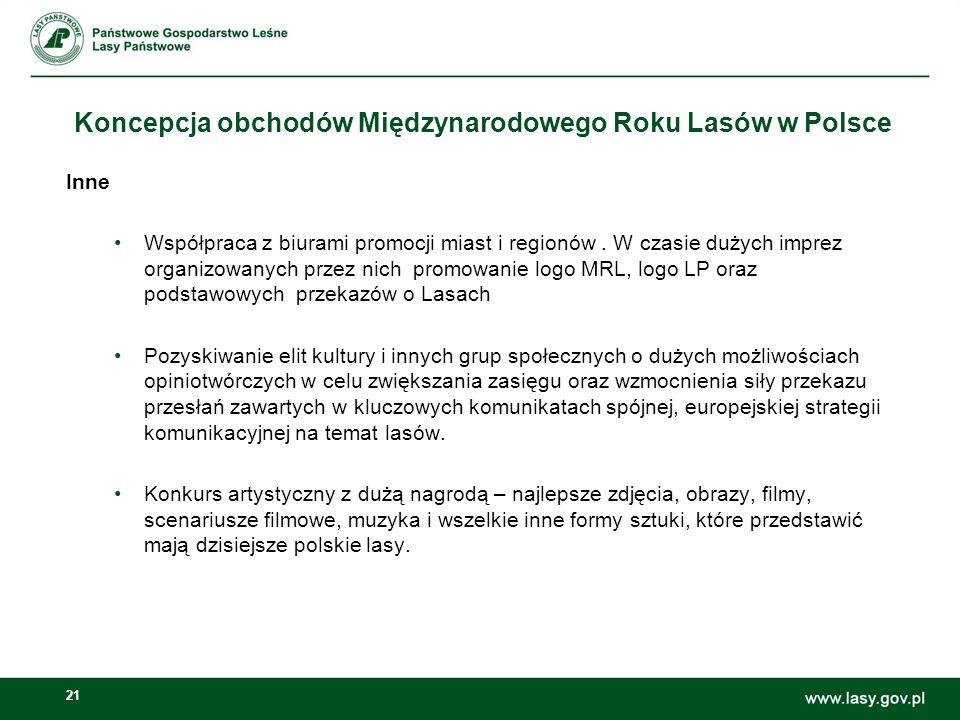 21 Koncepcja obchodów Międzynarodowego Roku Lasów w Polsce Inne Współpraca z biurami promocji miast i regionów. W czasie dużych imprez organizowanych
