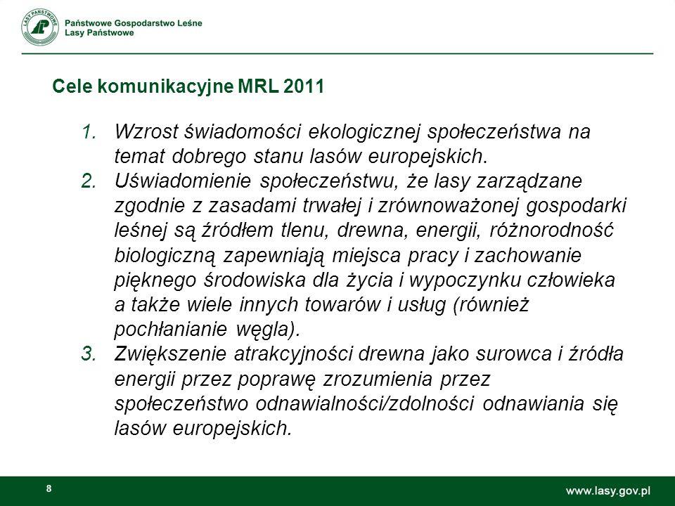 8 Cele komunikacyjne MRL 2011 1.Wzrost świadomości ekologicznej społeczeństwa na temat dobrego stanu lasów europejskich. 2.Uświadomienie społeczeństwu