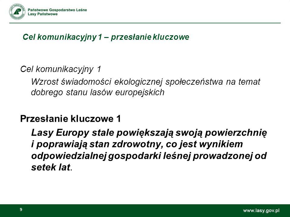 9 Cel komunikacyjny 1 – przesłanie kluczowe Cel komunikacyjny 1 Wzrost świadomości ekologicznej społeczeństwa na temat dobrego stanu lasów europejskic