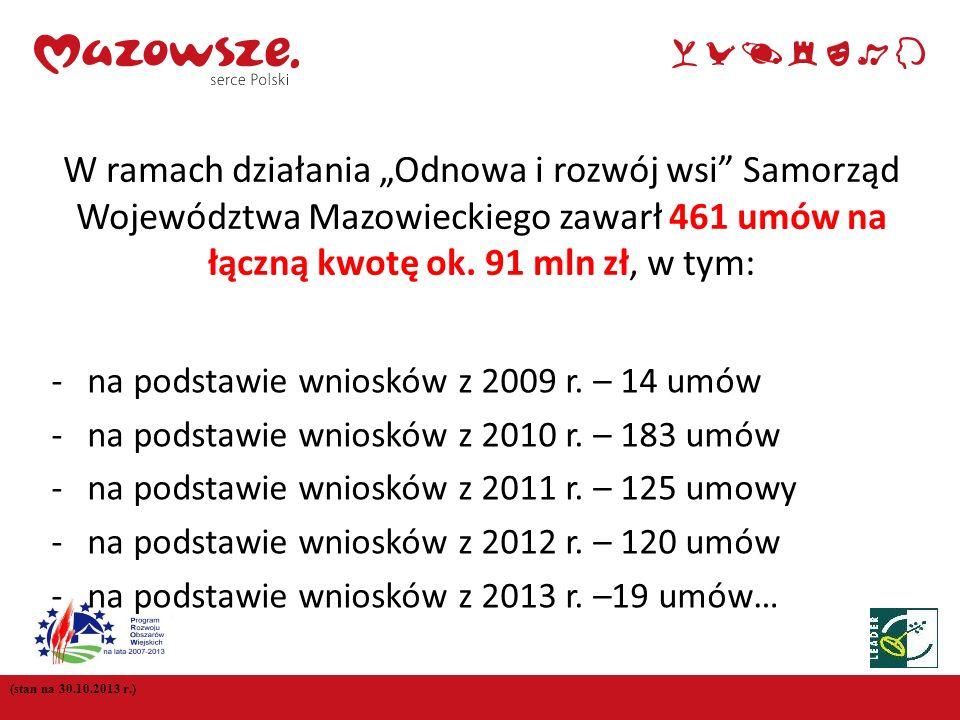12 (stan na 30.10.2013 r.) W ramach działania Odnowa i rozwój wsi Samorząd Województwa Mazowieckiego zawarł 461 umów na łączną kwotę ok. 91 mln zł, w