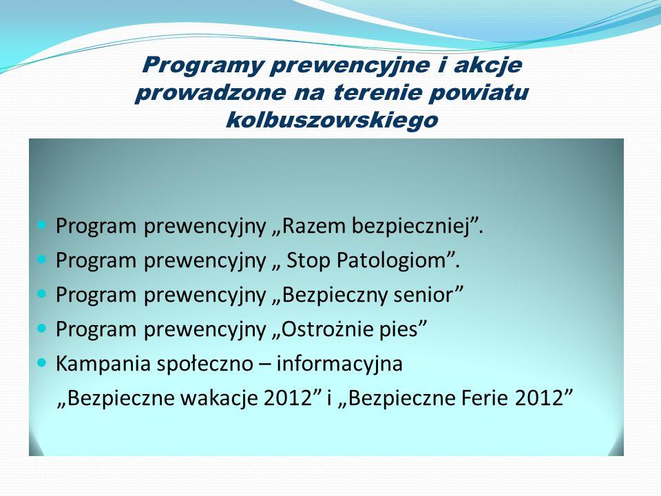 Programy prewencyjne i akcje prowadzone na terenie powiatu kolbuszowskiego Program prewencyjny Razem bezpieczniej. Program prewencyjny Stop Patologiom