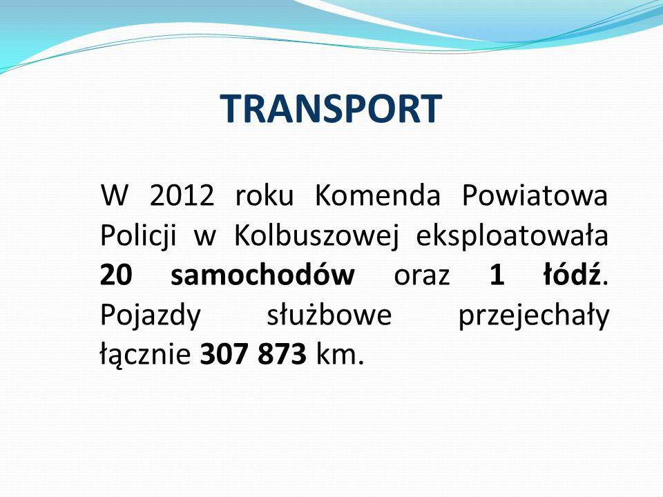 TRANSPORT W 2012 roku Komenda Powiatowa Policji w Kolbuszowej eksploatowała 20 samochodów oraz 1 łódź. Pojazdy służbowe przejechały łącznie 307 873 km