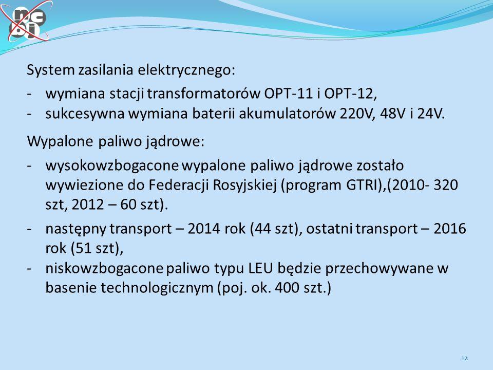12 System zasilania elektrycznego: -wymiana stacji transformatorów OPT-11 i OPT-12, -sukcesywna wymiana baterii akumulatorów 220V, 48V i 24V.