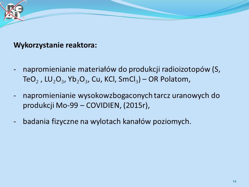 14 Wykorzystanie reaktora: -napromienianie materiałów do produkcji radioizotopów (S, TeO 2, LU 2 O 3, Yb 2 O 3, Cu, KCl, SmCl 3 ) – OR Polatom, -napromienianie wysokowzbogaconych tarcz uranowych do produkcji Mo-99 – COVIDIEN, (2015r), -badania fizyczne na wylotach kanałów poziomych.