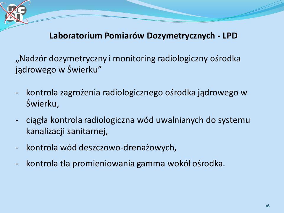 16 Laboratorium Pomiarów Dozymetrycznych - LPD Nadzór dozymetryczny i monitoring radiologiczny ośrodka jądrowego w Świerku -kontrola zagrożenia radiologicznego ośrodka jądrowego w Świerku, -ciągła kontrola radiologiczna wód uwalnianych do systemu kanalizacji sanitarnej, -kontrola wód deszczowo-drenażowych, -kontrola tła promieniowania gamma wokół ośrodka.