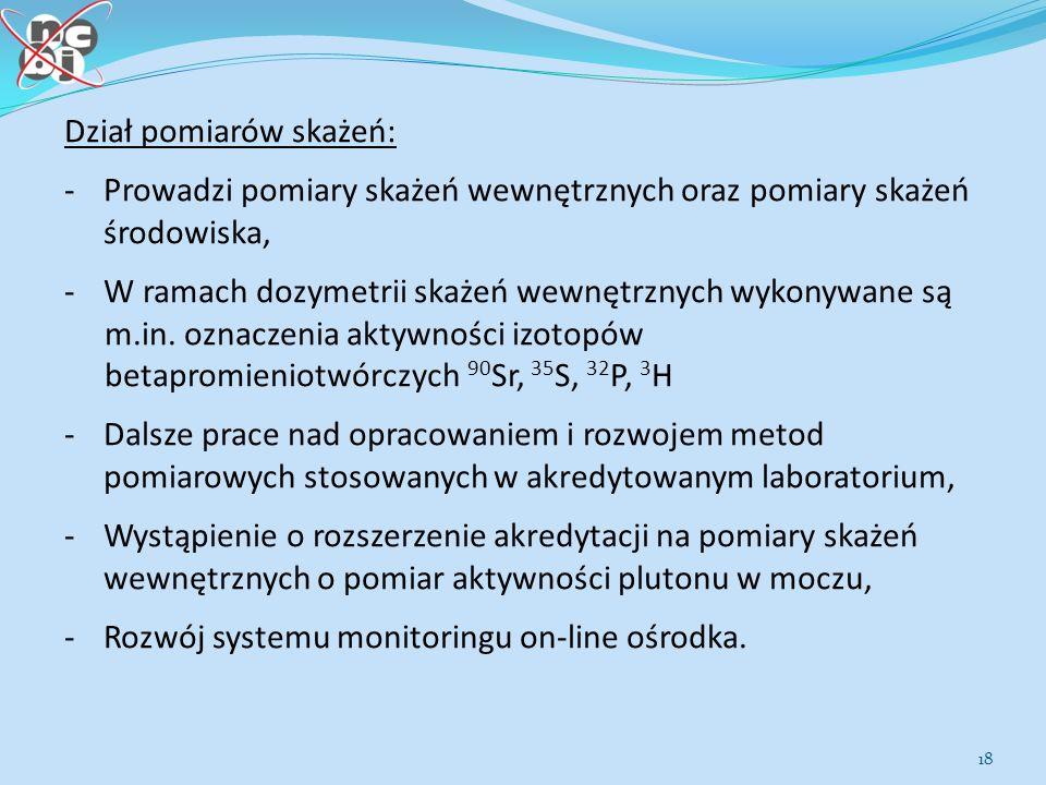 18 Dział pomiarów skażeń: -Prowadzi pomiary skażeń wewnętrznych oraz pomiary skażeń środowiska, -W ramach dozymetrii skażeń wewnętrznych wykonywane są m.in.