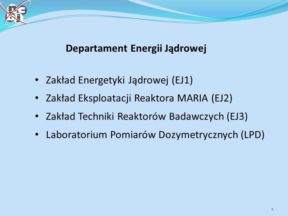 2 Departament Energii Jądrowej Zakład Energetyki Jądrowej (EJ1) Zakład Eksploatacji Reaktora MARIA (EJ2) Zakład Techniki Reaktorów Badawczych (EJ3) Laboratorium Pomiarów Dozymetrycznych (LPD)