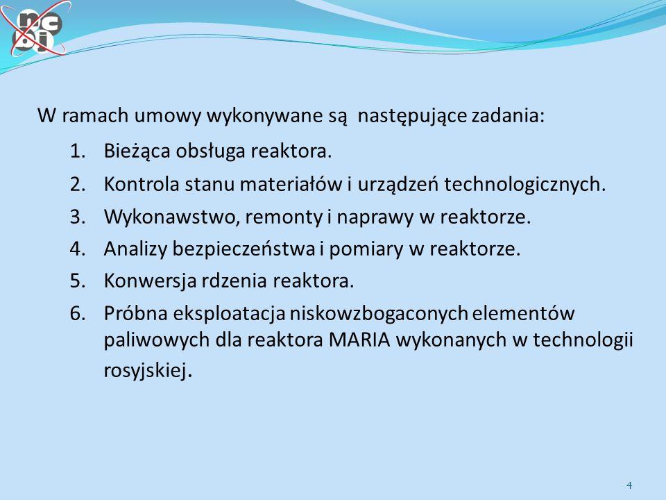 15 Badania w reaktorze: 1.Licencjonowanie niskowzbogaconych tarcz uranowych typu LEU do produkcji Mo-99: obliczenia fizyczne i cieplno-hydrauliczne, projekt techniczny nowego zasobnika do napromieniania, uzyskanie zgody Dozoru Jądrowego na napromienianie, napromienianie w reaktorze i wysyłka do przerobu w Petten.