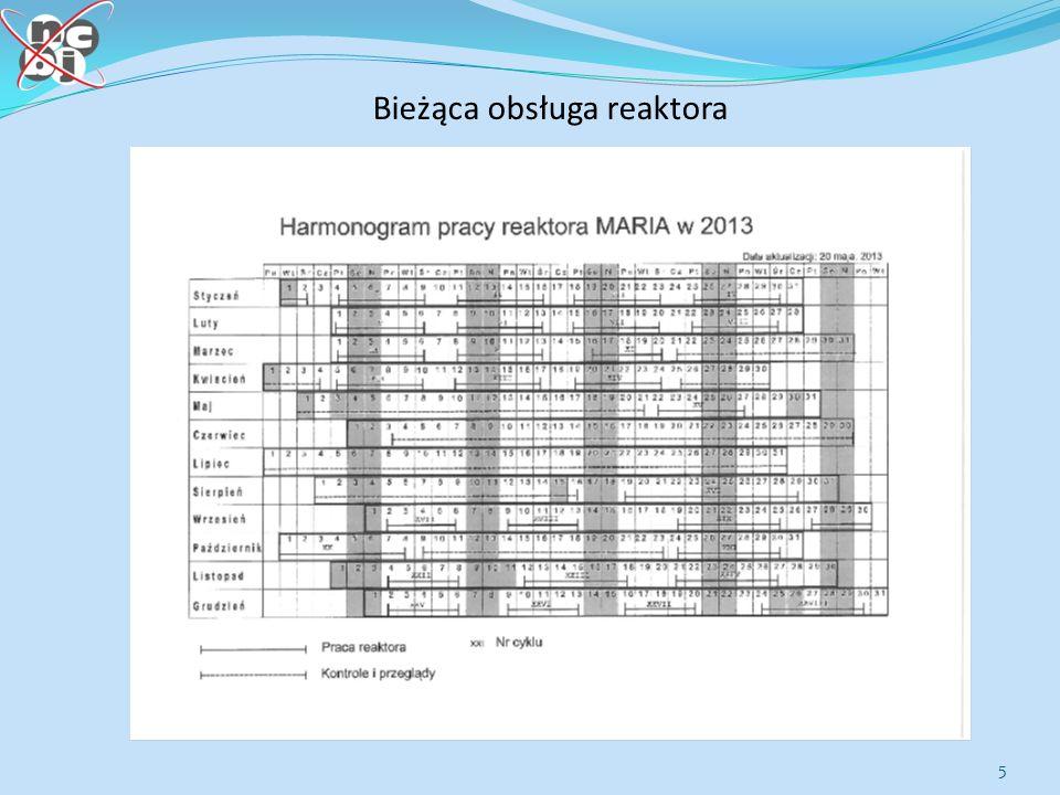 6 Konwersja reaktora: -Polega na systematycznej wymianie wypalonych elementów paliwowych typu HEU na niskowzbogacone elementy typu LEU; -Po osiągnięciu wypalenia ok.