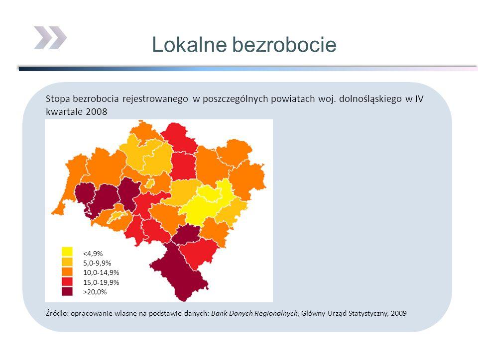 Lokalne bezrobocie Stopa bezrobocia rejestrowanego w poszczególnych powiatach woj. dolnośląskiego w IV kwartale 2008 Źródło: opracowanie własne na pod