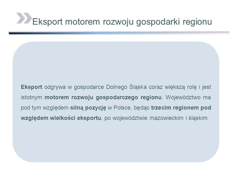Eksport motorem rozwoju gospodarki regionu Eksport odgrywa w gospodarce Dolnego Śląska coraz większą rolę i jest istotnym motorem rozwoju gospodarczeg