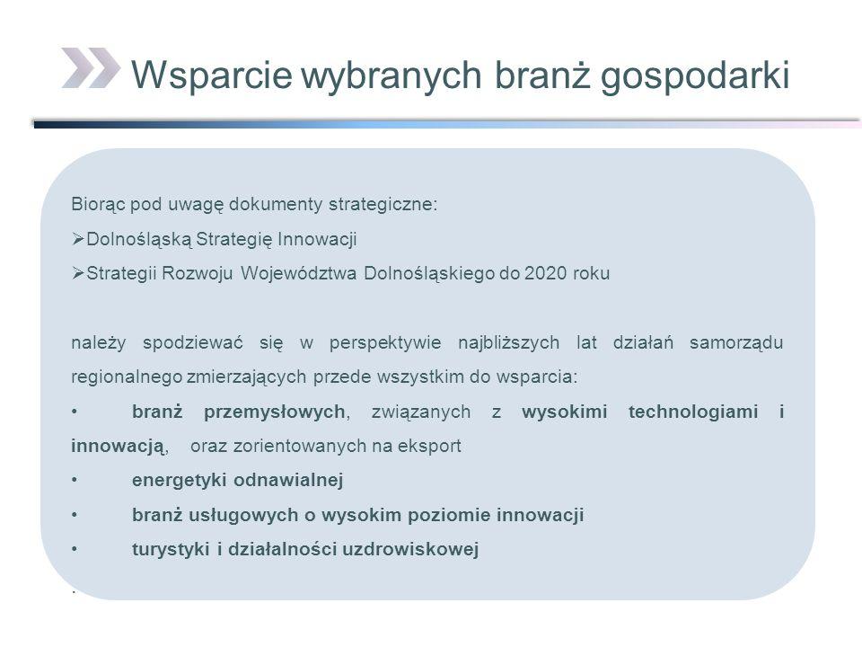 Wsparcie wybranych branż gospodarki Biorąc pod uwagę dokumenty strategiczne: Dolnośląską Strategię Innowacji Strategii Rozwoju Województwa Dolnośląski