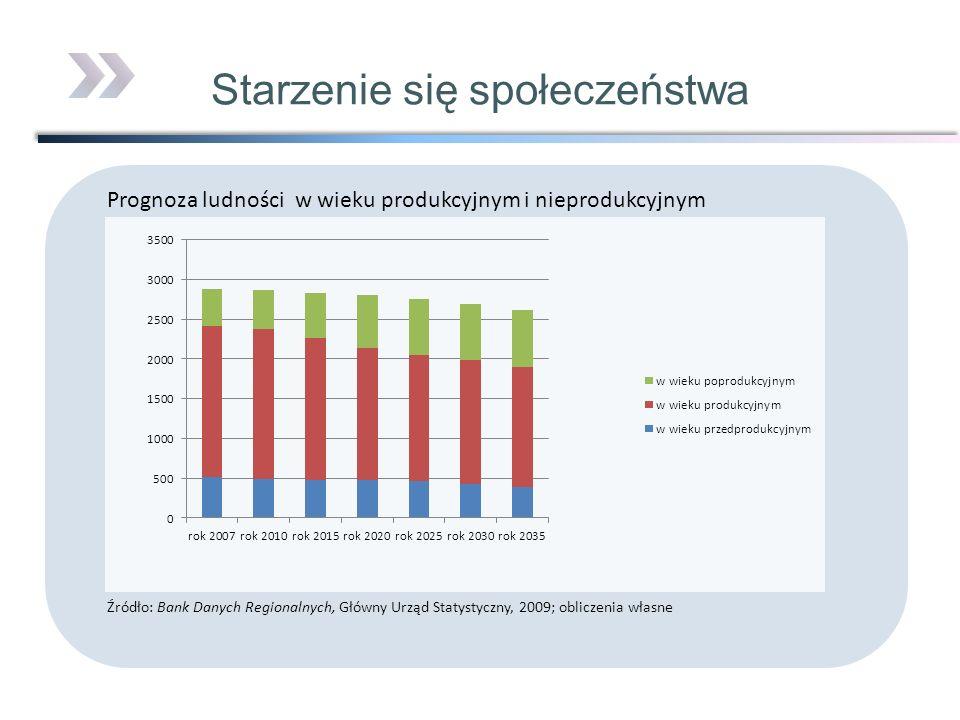 Ujemne saldo migracji Niekorzystnym zjawiskiem demograficznym na terenie Dolnego Śląska jest utrzymujące się stale ujemne saldo migracji, w ostatnim okresie związane z liczną emigracją zagraniczną.