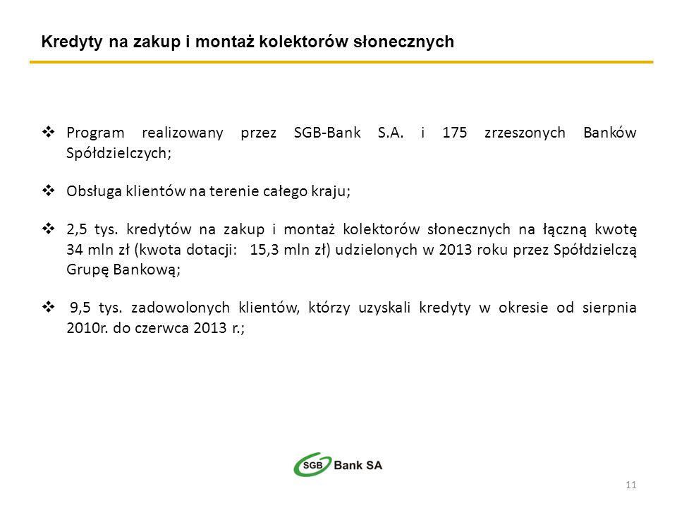 Kredyty na zakup i montaż kolektorów słonecznych 11 Program realizowany przez SGB-Bank S.A. i 175 zrzeszonych Banków Spółdzielczych; Obsługa klientów