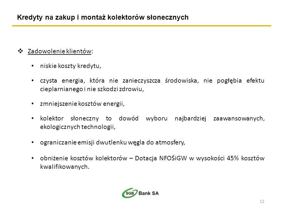 Kredyty na zakup i montaż kolektorów słonecznych 12 Zadowolenie klientów: niskie koszty kredytu, czysta energia, która nie zanieczyszcza środowiska, n