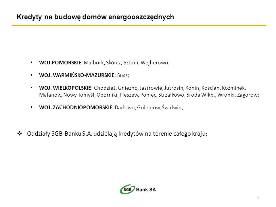 Kredyty na budowę domów energooszczędnych WOJ.POMORSKIE: Malbork, Skórcz, Sztum, Wejherowo; WOJ. WARMIŃSKO-MAZURSKIE: Susz; WOJ. WIELKOPOLSKIE: Chodzi