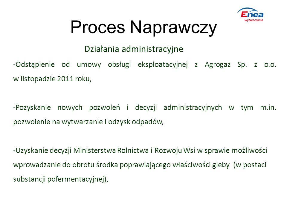 Proces Naprawczy Działania administracyjne -Odstąpienie od umowy obsługi eksploatacyjnej z Agrogaz Sp. z o.o. w listopadzie 2011 roku, -Pozyskanie now