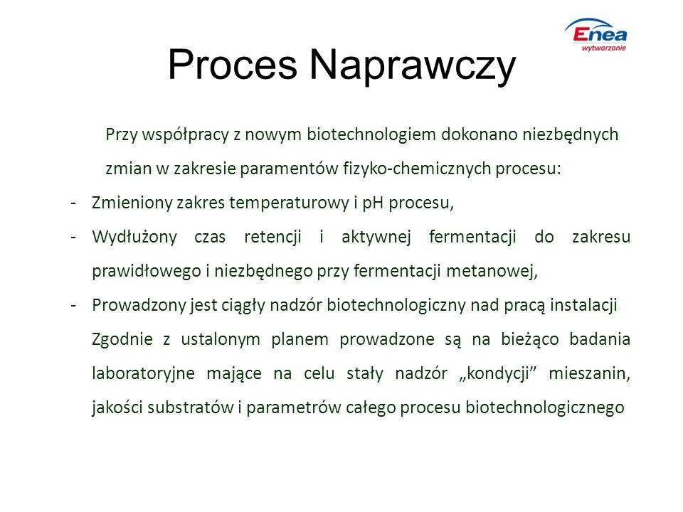 Proces Naprawczy Przy współpracy z nowym biotechnologiem dokonano niezbędnych zmian w zakresie paramentów fizyko-chemicznych procesu: -Zmieniony zakre