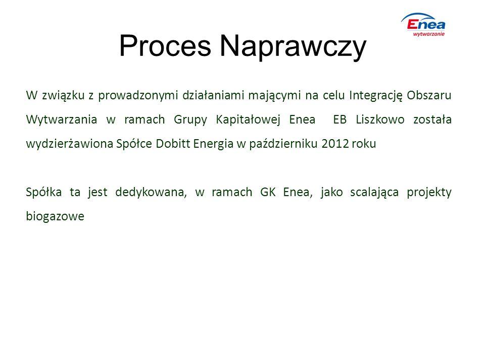 Proces Naprawczy W związku z prowadzonymi działaniami mającymi na celu Integrację Obszaru Wytwarzania w ramach Grupy Kapitałowej Enea EB Liszkowo zost