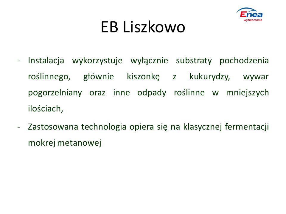 EB Liszkowo -Instalacja wykorzystuje wyłącznie substraty pochodzenia roślinnego, głównie kiszonkę z kukurydzy, wywar pogorzelniany oraz inne odpady ro