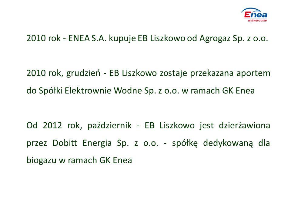 2010 rok - ENEA S.A. kupuje EB Liszkowo od Agrogaz Sp. z o.o. 2010 rok, grudzień - EB Liszkowo zostaje przekazana aportem do Spółki Elektrownie Wodne