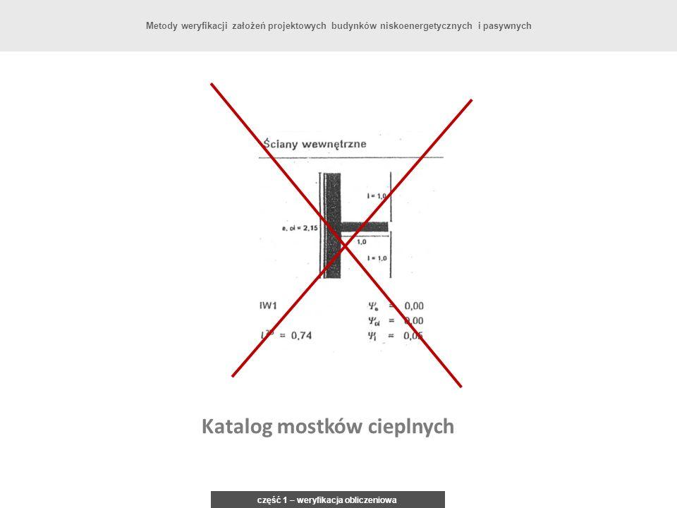 część 1 – weryfikacja obliczeniowa Metody weryfikacji założeń projektowych budynków niskoenergetycznych i pasywnych Katalog mostków cieplnych