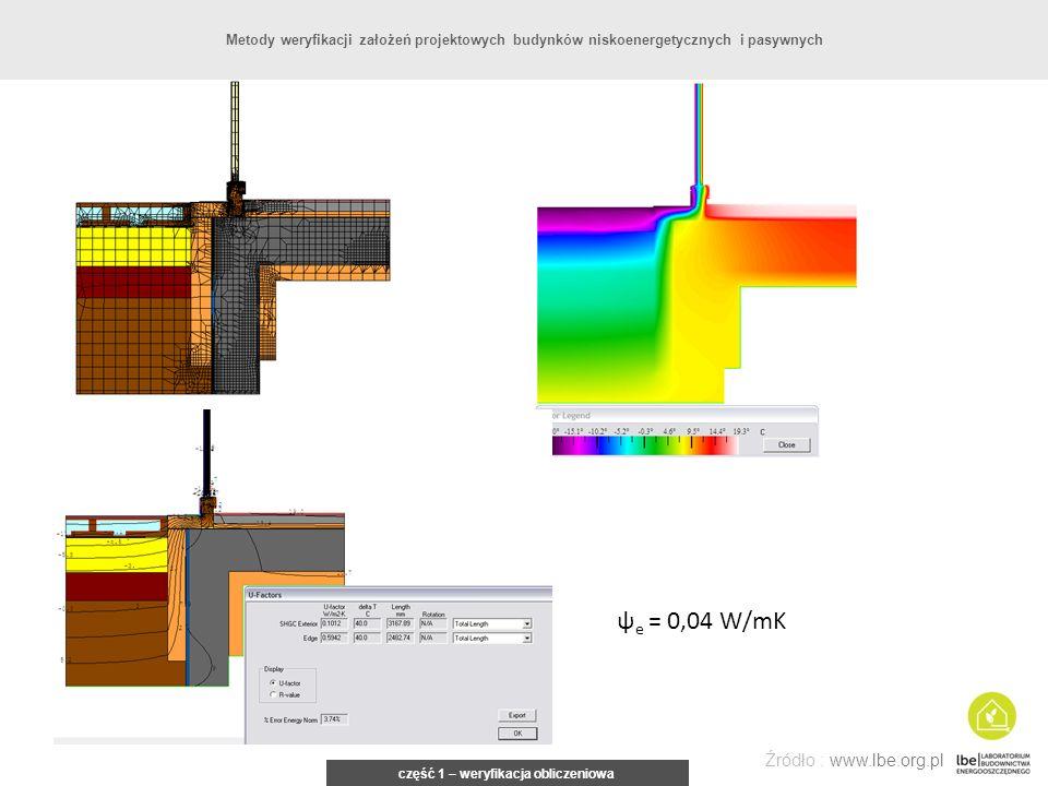 część 1 – weryfikacja obliczeniowa Źródło : www.lbe.org.pl Metody weryfikacji założeń projektowych budynków niskoenergetycznych i pasywnych ψ e = 0,04