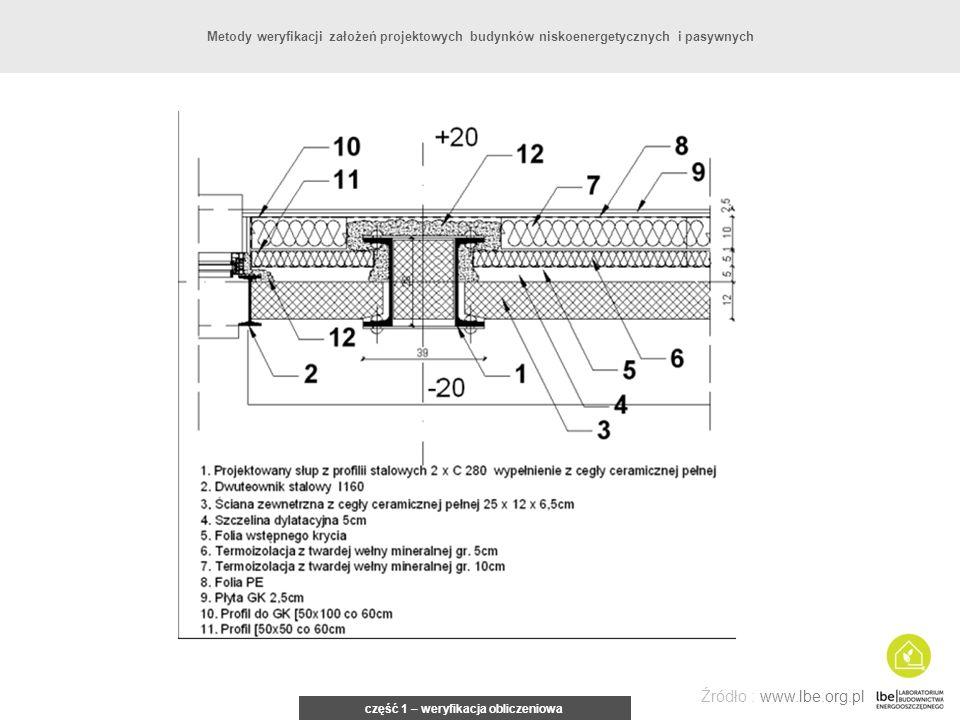 część 1 – weryfikacja obliczeniowa Źródło : www.lbe.org.pl Metody weryfikacji założeń projektowych budynków niskoenergetycznych i pasywnych