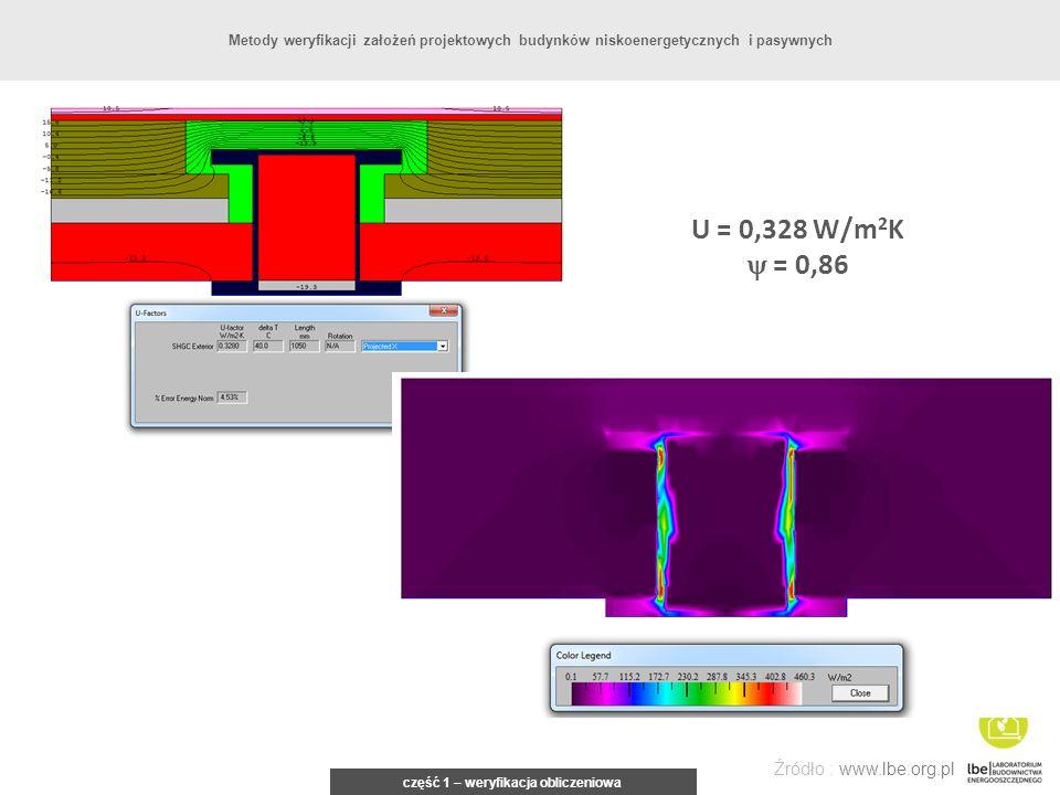 część 1 – weryfikacja obliczeniowa Źródło : www.lbe.org.pl Metody weryfikacji założeń projektowych budynków niskoenergetycznych i pasywnych U = 0,328