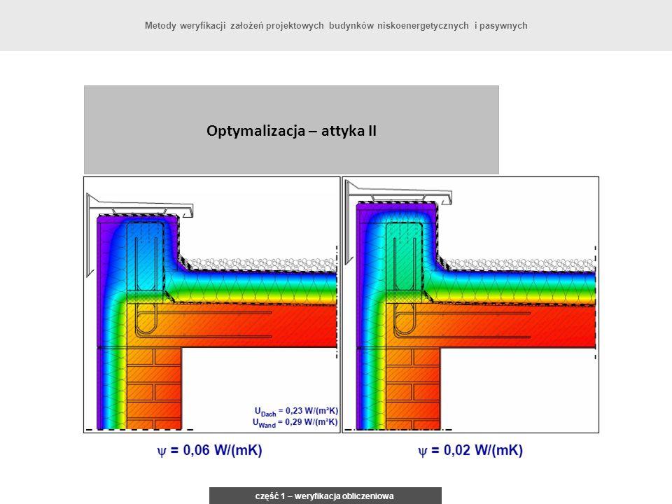 część 1 – weryfikacja obliczeniowa Metody weryfikacji założeń projektowych budynków niskoenergetycznych i pasywnych Optymalizacja – attyka II