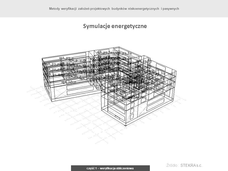 część 1 – weryfikacja obliczeniowa Źródło : STEKRA s.c. Metody weryfikacji założeń projektowych budynków niskoenergetycznych i pasywnych Symulacje ene