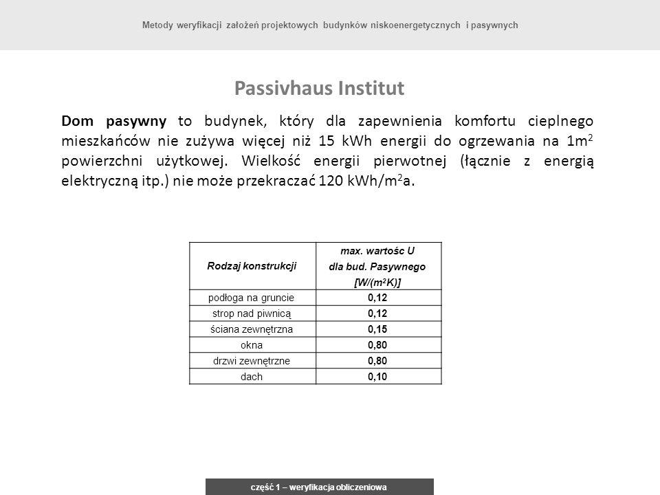 część 1 – weryfikacja obliczeniowa Źródło : www.lbe.org.pl Metody weryfikacji założeń projektowych budynków niskoenergetycznych i pasywnych Analiza dokumentacji projektowej