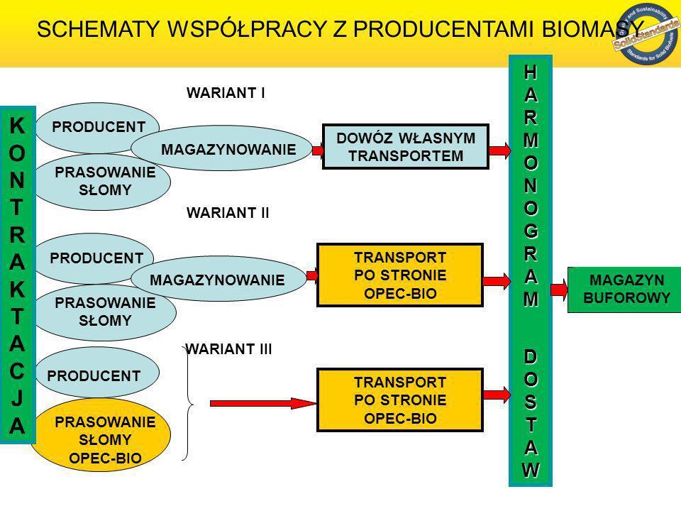 Aspekty jakościowe, które musi spełniać biomasa: Doświadczenie zdobyte w okresie działalności Spółki pokazało, iż najlepszym materiałem do produkcji biomasy jest słoma pszenna lub mieszanka słomy pszennej z rzepakową.