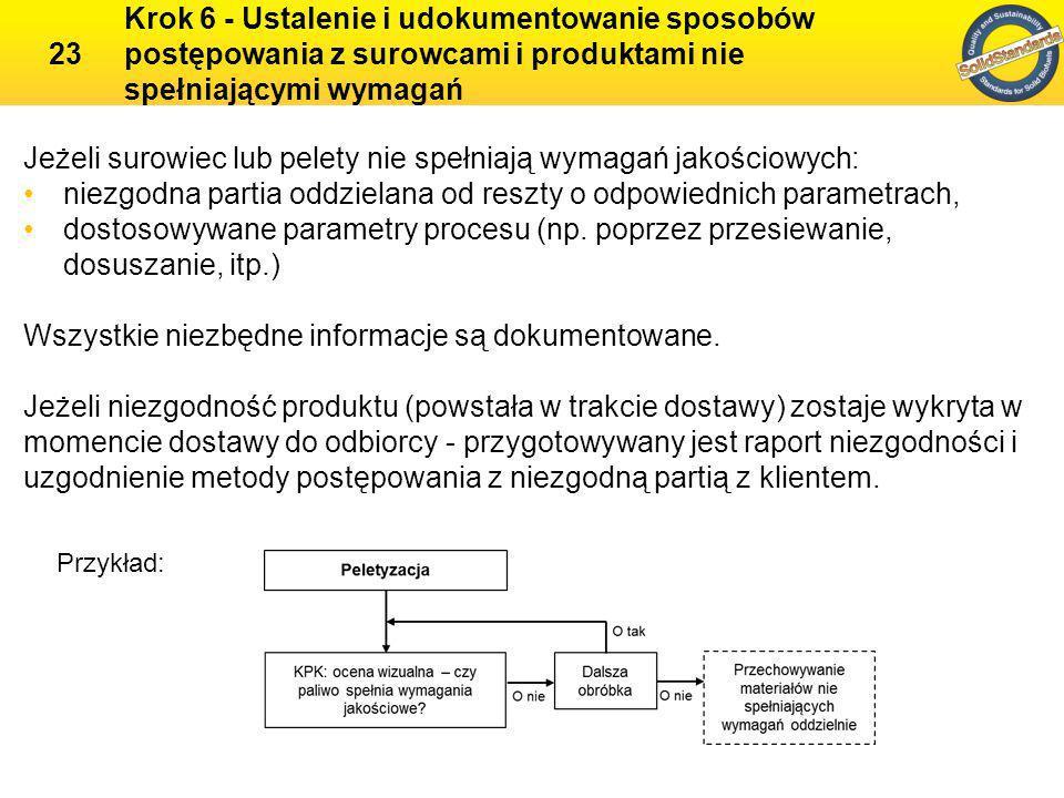 Deklaracja produktu 24 Deklaracja produktu powinna zawierać (przynajmniej) następujące informacje: Nazwę dostawcy i dane kontaktowe Formę handlową (zgodnie z EN 14961-1) Pochodzenie i źródło (zgodnie z EN 14961-1, Tabela1) Kraj/kraje (miejsca) pochodzenia Specyfikację właściwości (zgodnie z EN 14961-1 lub -6) Właściwości normatywne (Właściwości informacyjne) Czy surowiec poddano obróbce chemicznej (tak/nie) Podpis, data