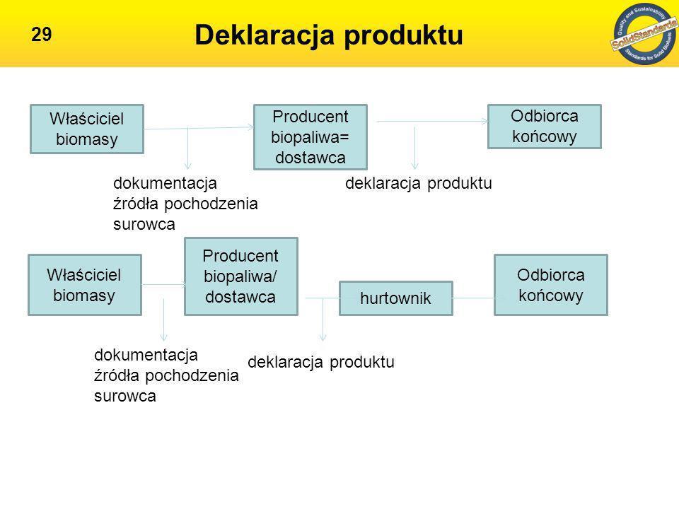 Kontakt 30 Katarzyna Grecka Bałtycka Agencja Poszanowania Energii Tel.: 58-347-55-35 E-mail: bape@bape.com.pl