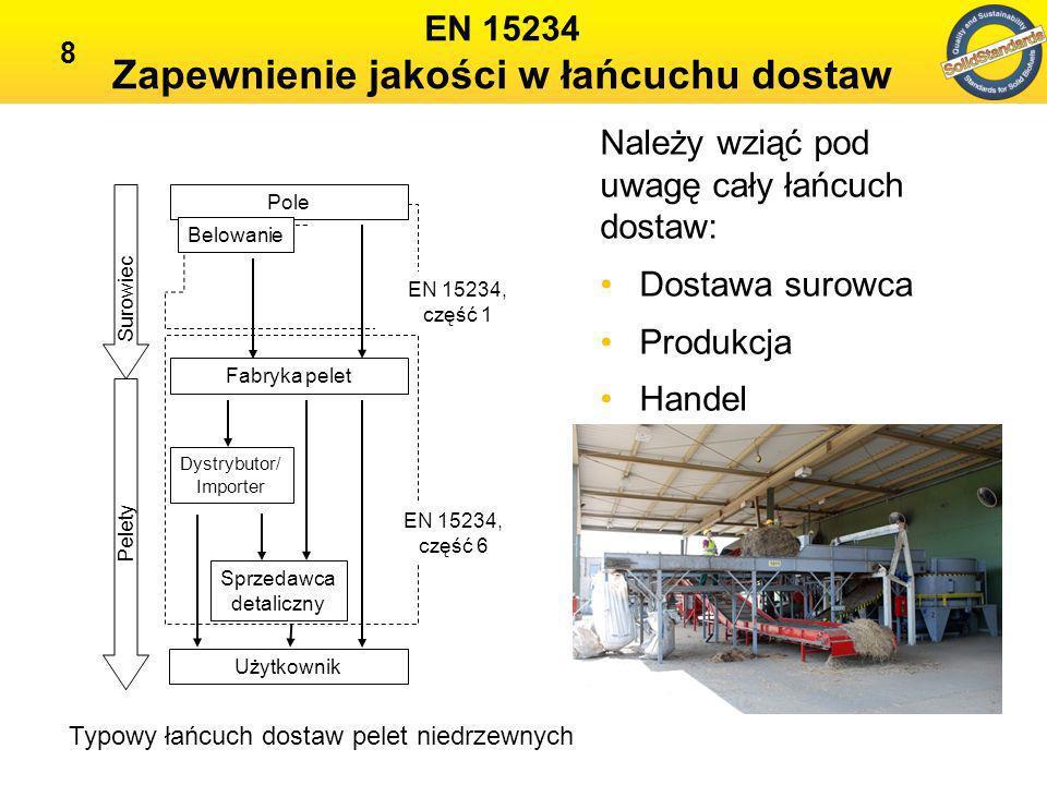 EN 15234-6 Zapewnianie jakości - Procedura 9 Określenie wymagań dla paliwa Wybór odpowiednich środków Określenie Krytycznych Punktów Kontrolnych (KPK) Zidentyfikowanie czynników mających wpływ na jakość Opis procesu Ustalenie sposobów postępowania z materiałami nie spełniającymi wymagań Krok 1 Krok 3 Krok 6 Krok 5 Krok 4 Krok 2