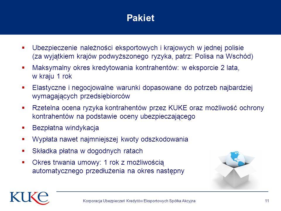 Korporacja Ubezpieczeń Kredytów Eksportowych Spółka Akcyjna11 Pakiet Ubezpieczenie należności eksportowych i krajowych w jednej polisie (za wyjątkiem