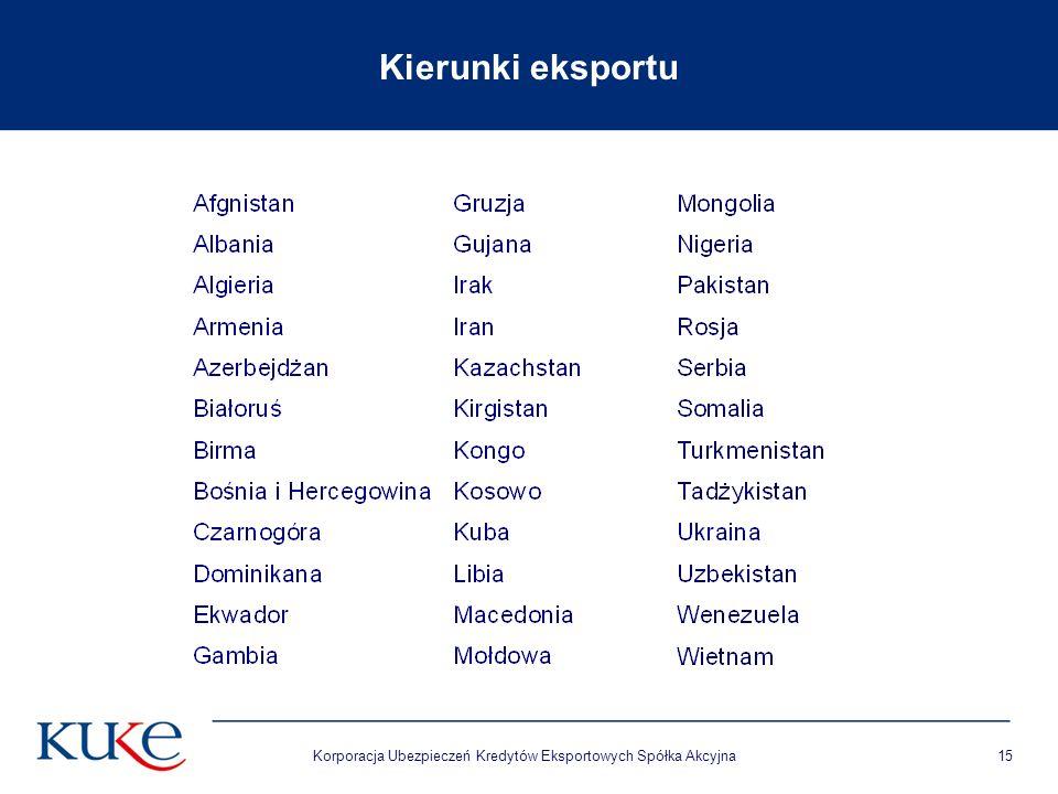 Korporacja Ubezpieczeń Kredytów Eksportowych Spółka Akcyjna15 Kierunki eksportu